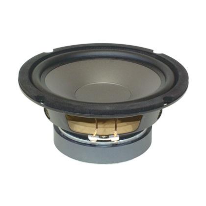 c99c285604 SAL SRP 1620 mélysugárzó - MarketWorld webáruház